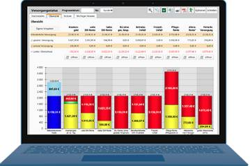 FinanzPlaner Software Demo